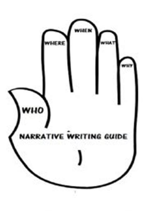 What is Descriptive Writing? Writing Forward